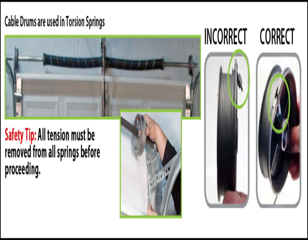 How To Fix Garage Door Cable Garage Doors Repair