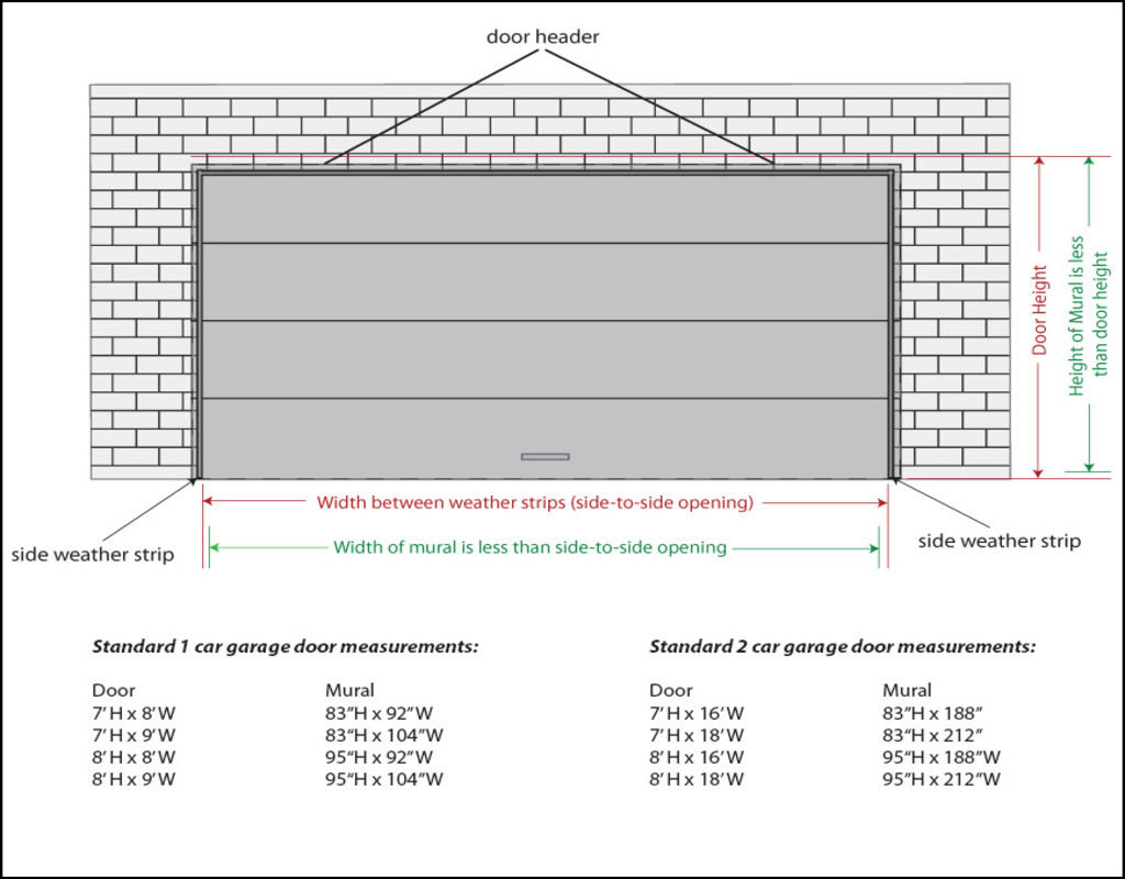 The basics of two car garage door size you can benefit for 2 car garage door size