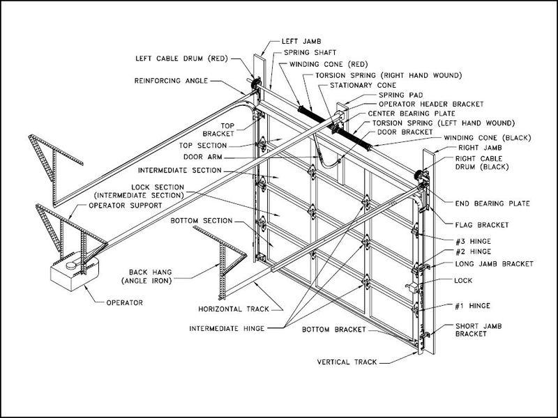 parts-of-a-garage-door Parts Of A Garage Door