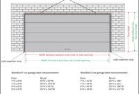 Common Garage Door Sizes