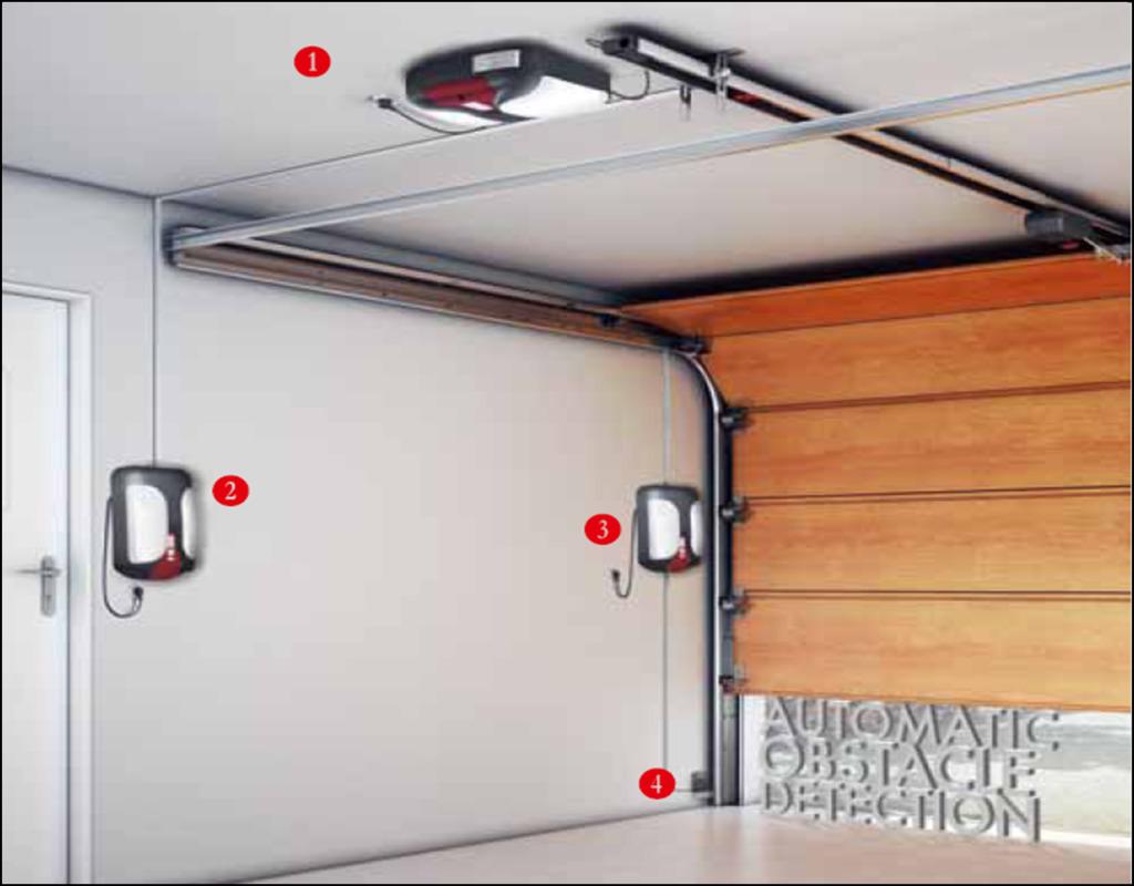 low-profile-garage-door-opener Low Profile Garage Door Opener