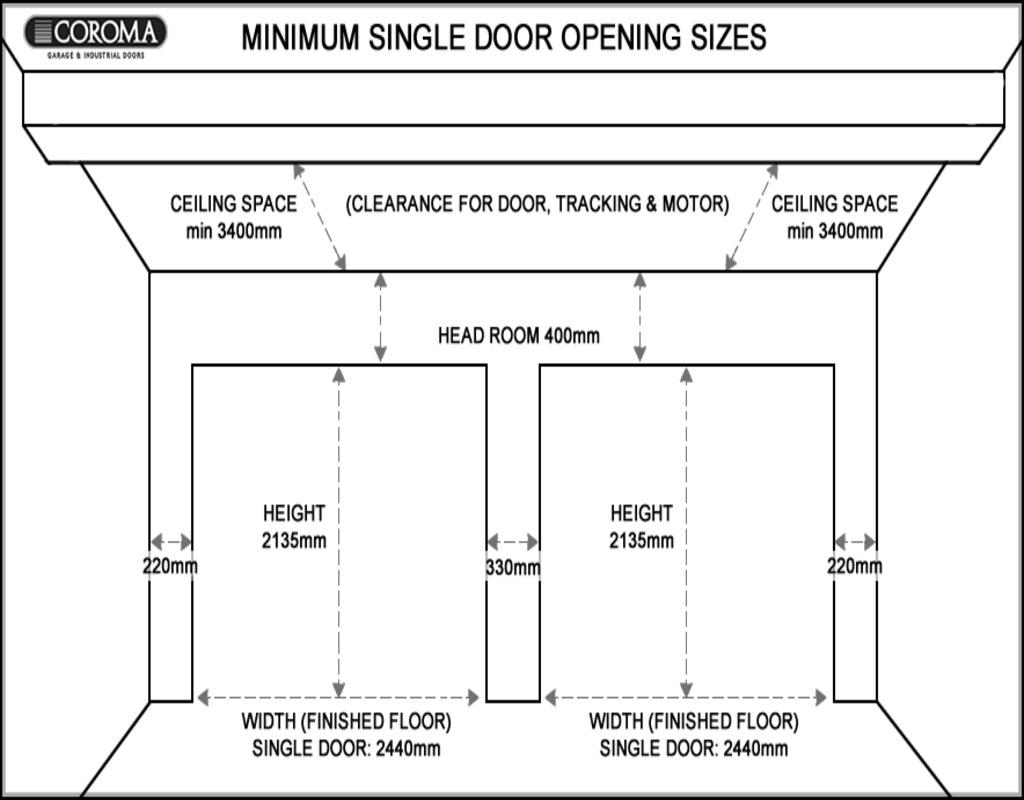 single-car-garage-door-size Single Car Garage Door Size