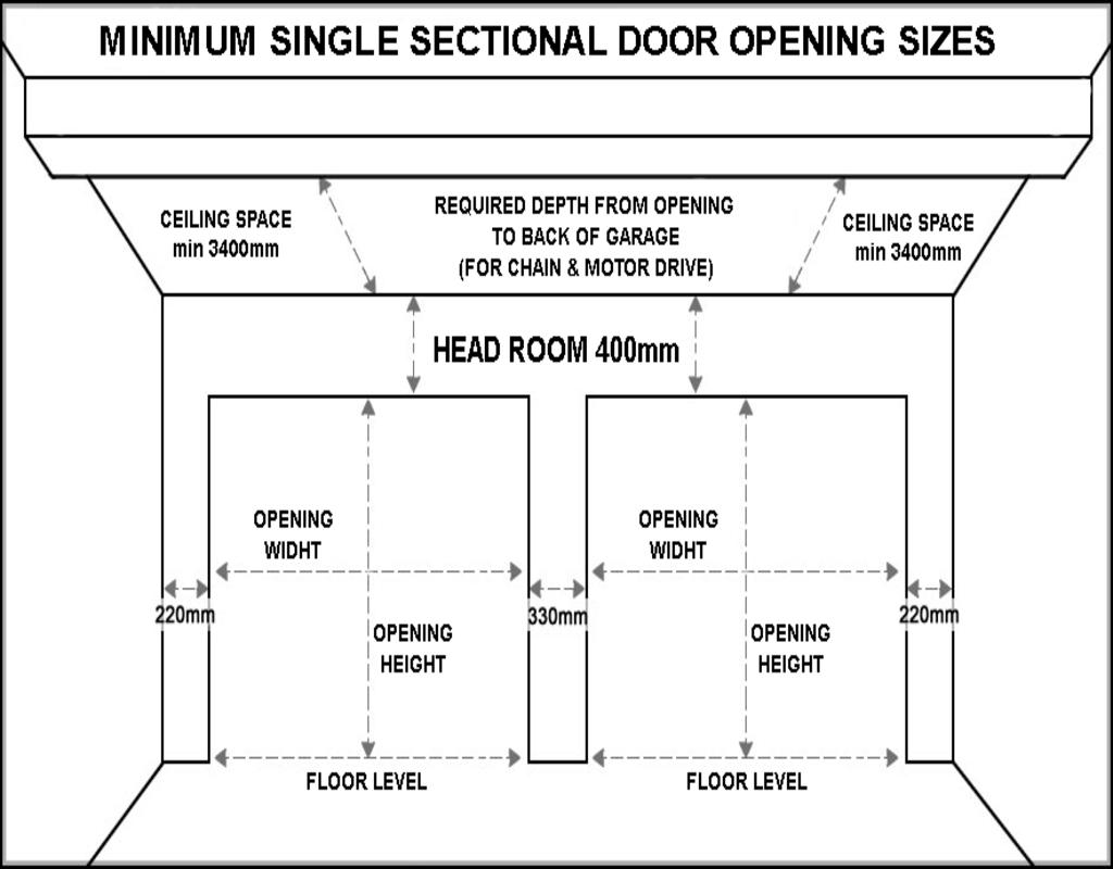 standard-size-garage-doors Standard Size Garage Doors