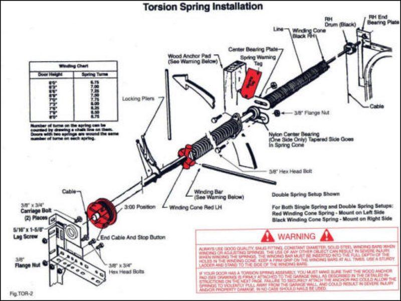 adjusting-garage-door-springs Adjusting Garage Door Springs