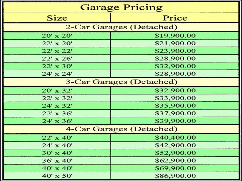 commercial-garage-door-sizes Commercial Garage Door Sizes
