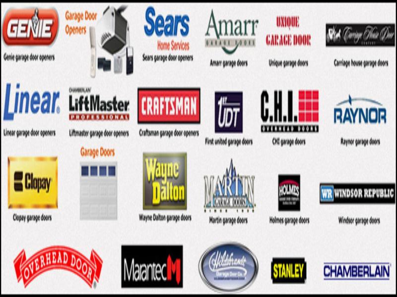 garage-door-opener-companies Garage Door Opener Companies