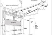 Garage Door Parts Houston