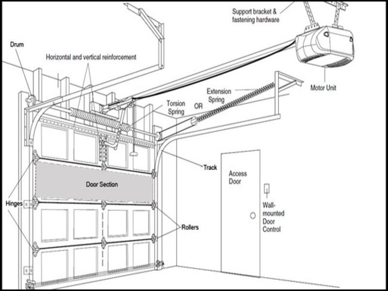 garage-door-parts-houston Garage Door Parts Houston