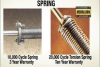 Garage Door Springs Home Depot
