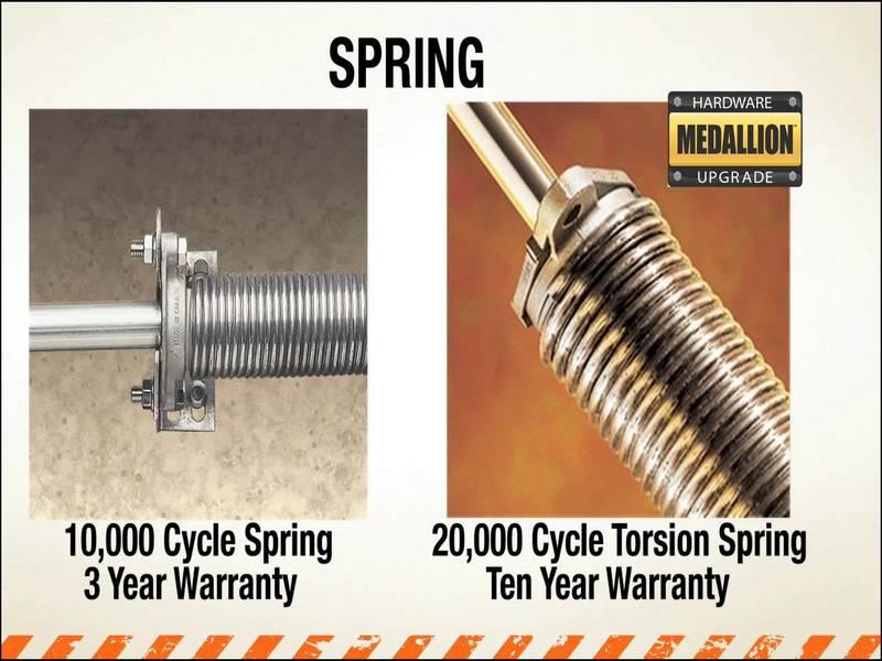 garage-door-springs-home-depot Garage Door Springs Home Depot